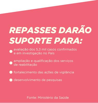 Rede pública de reabilitação para crianças com microcefalia receberá repasse de R$ 27 milhões | Portal Brasil